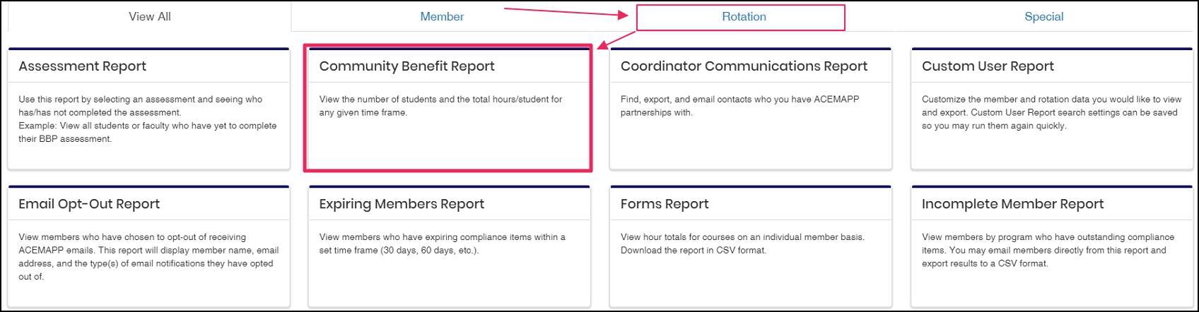 image Report tiles highlighting Community Benefit Report