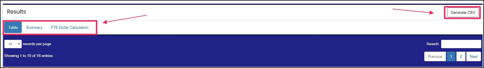 image showing view options 'Table', 'Summary', and 'FTE Dollar Calculation' and Generate CSV button