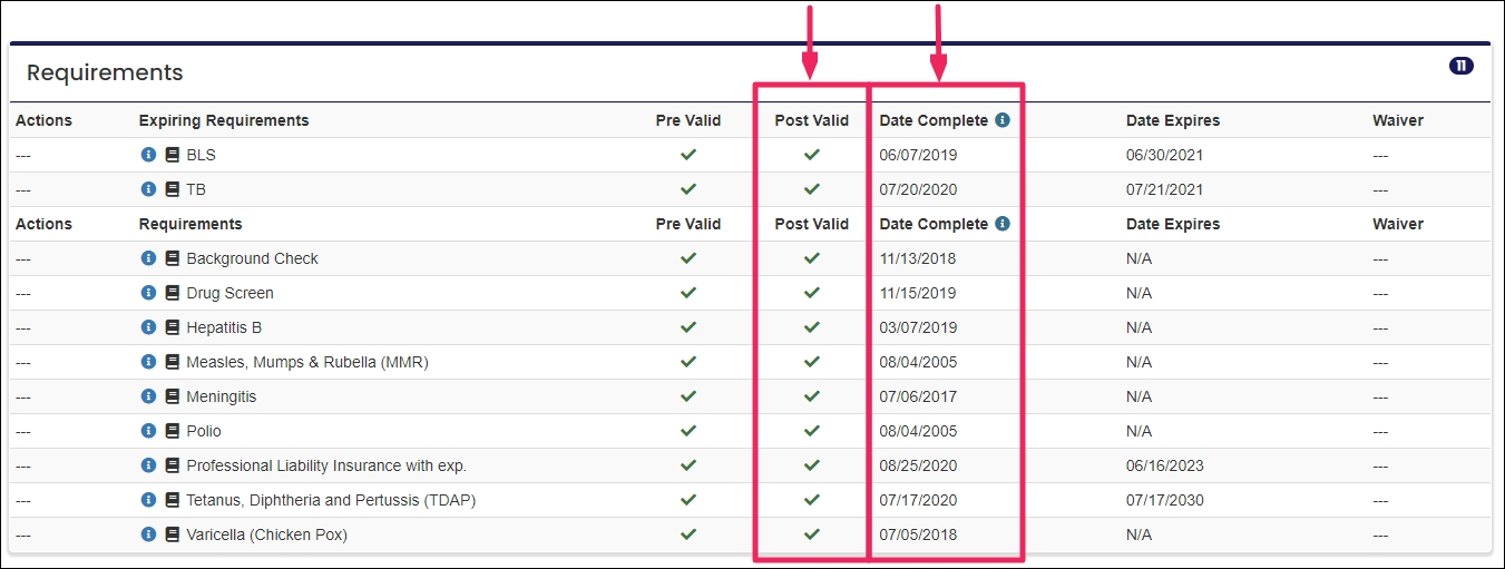 image screen shot post-valid column and completion date column